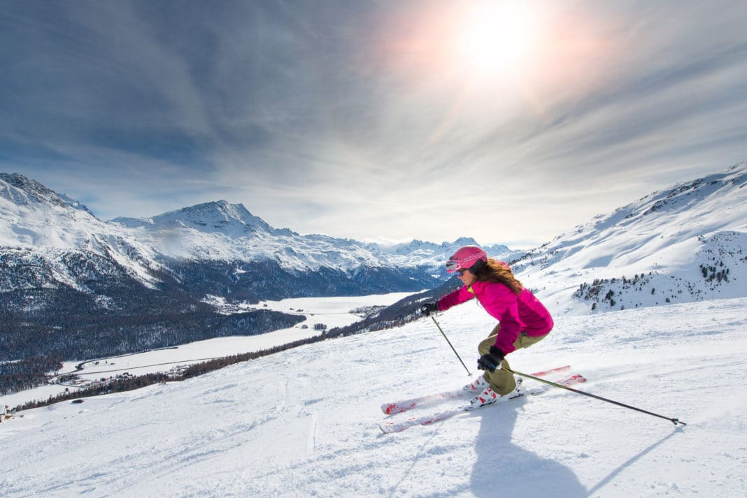 Checklist for Skiing